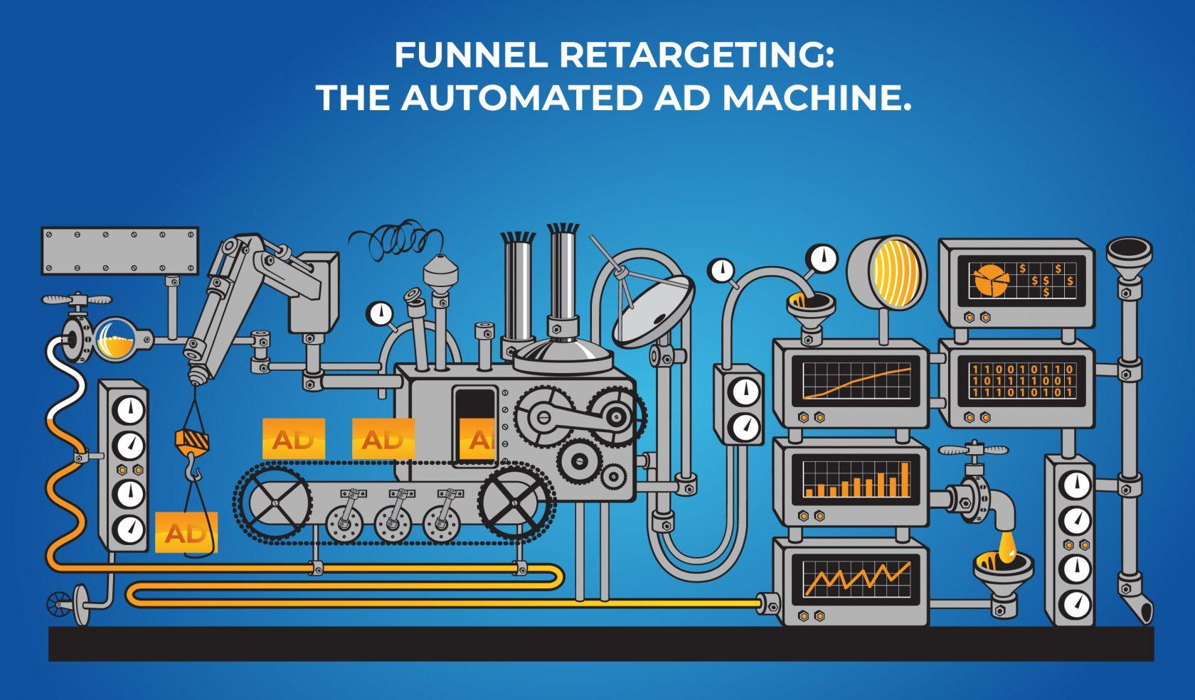 funnel retargeting facebook