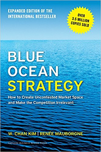 must read marketing books blue ocean strategy