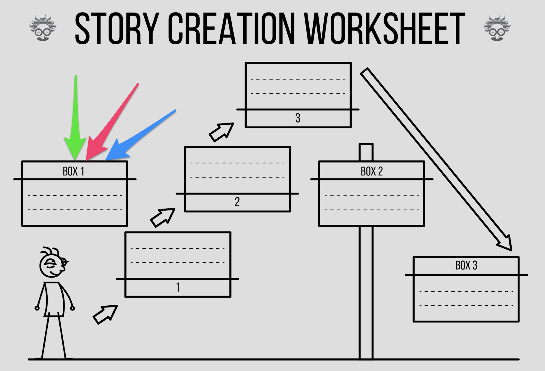 story content creation worksheet stage 1