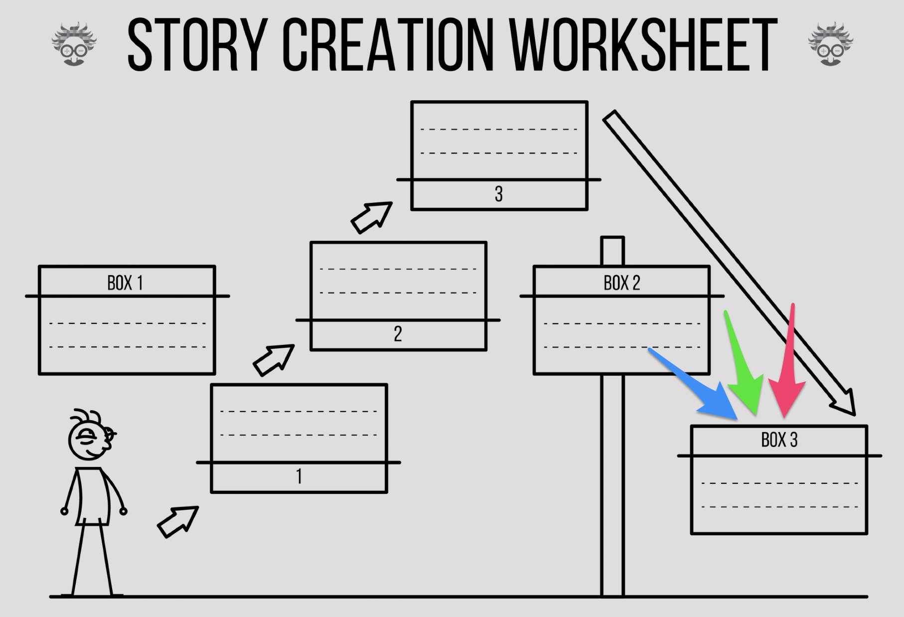 story creation worksheet content marketing