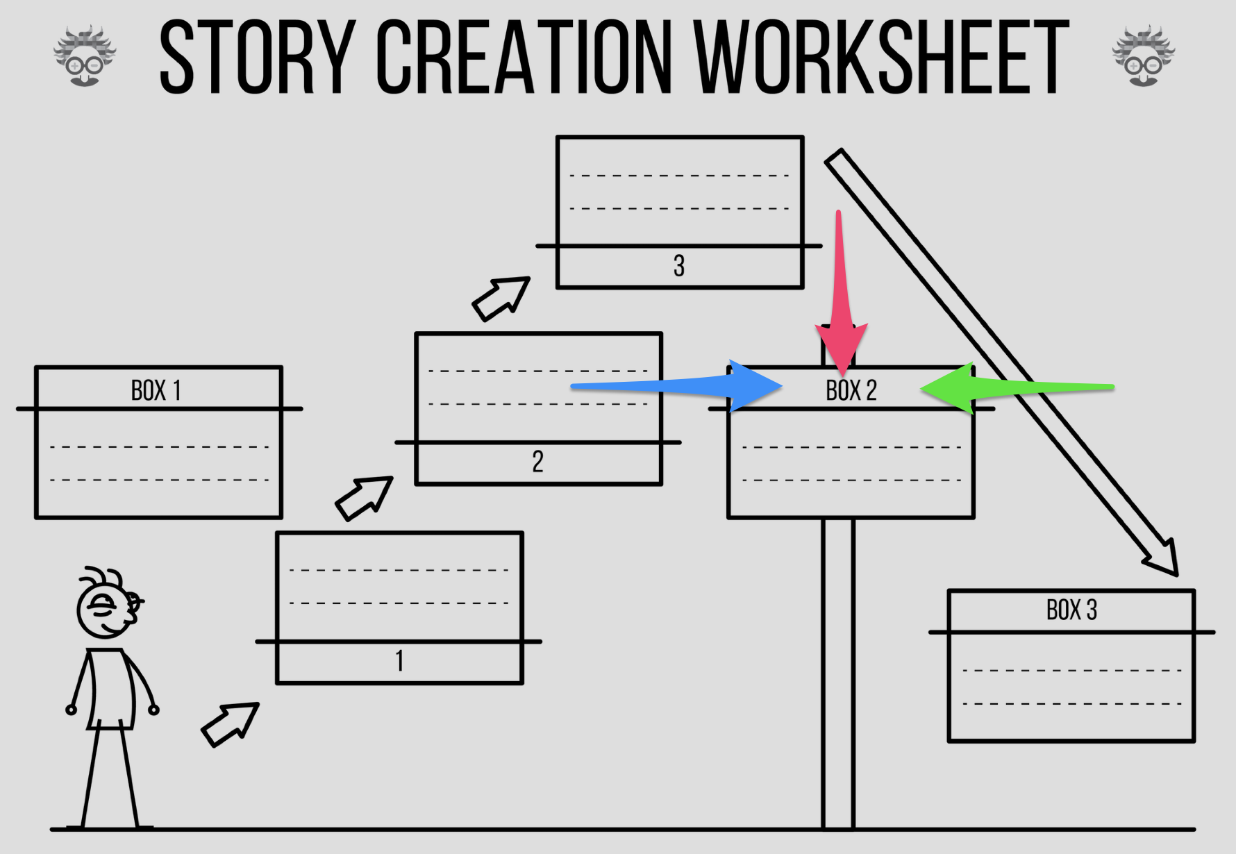 story creation worksheet storytelling for marketers content