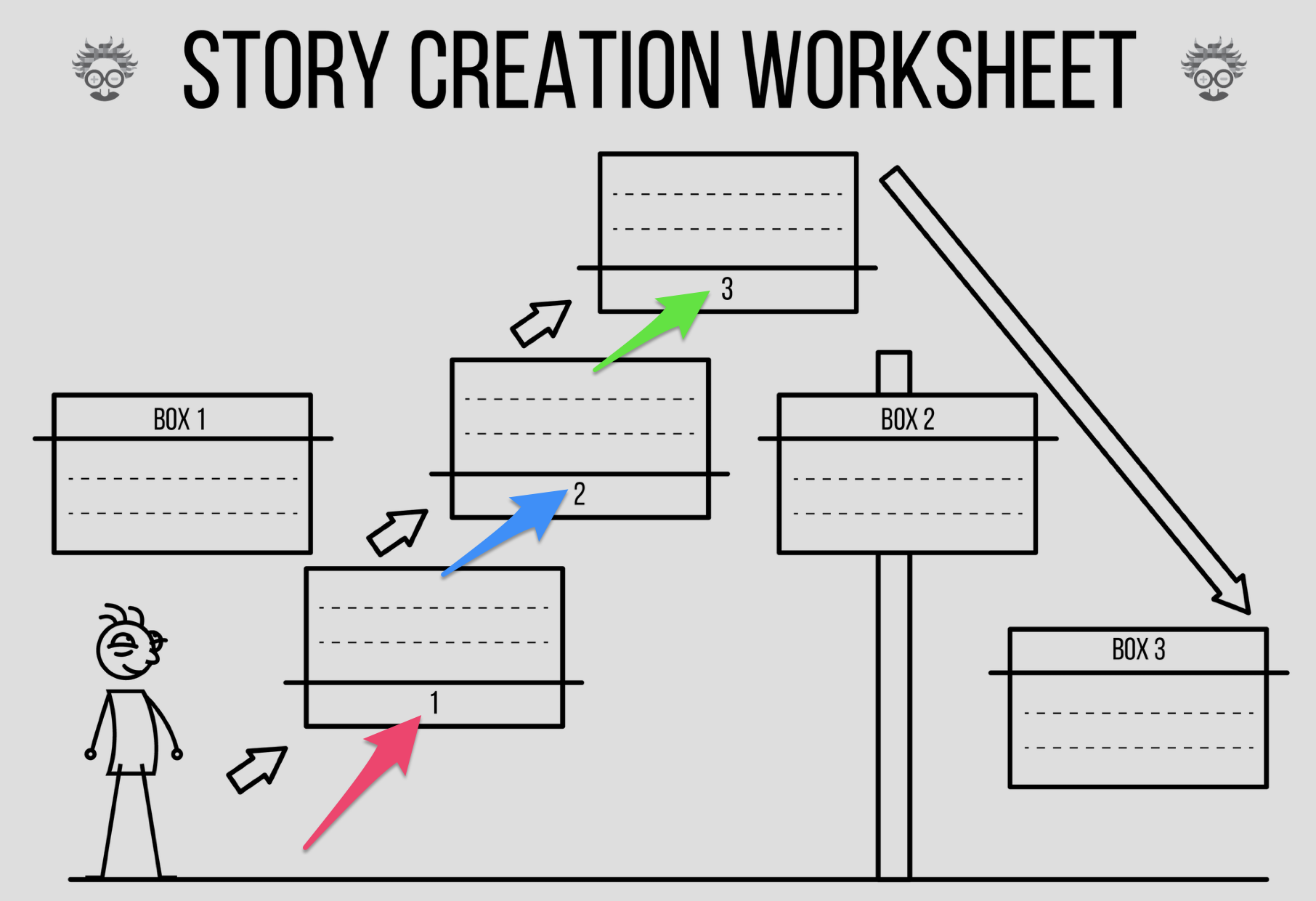 story creation worksheet storytelling for marketers
