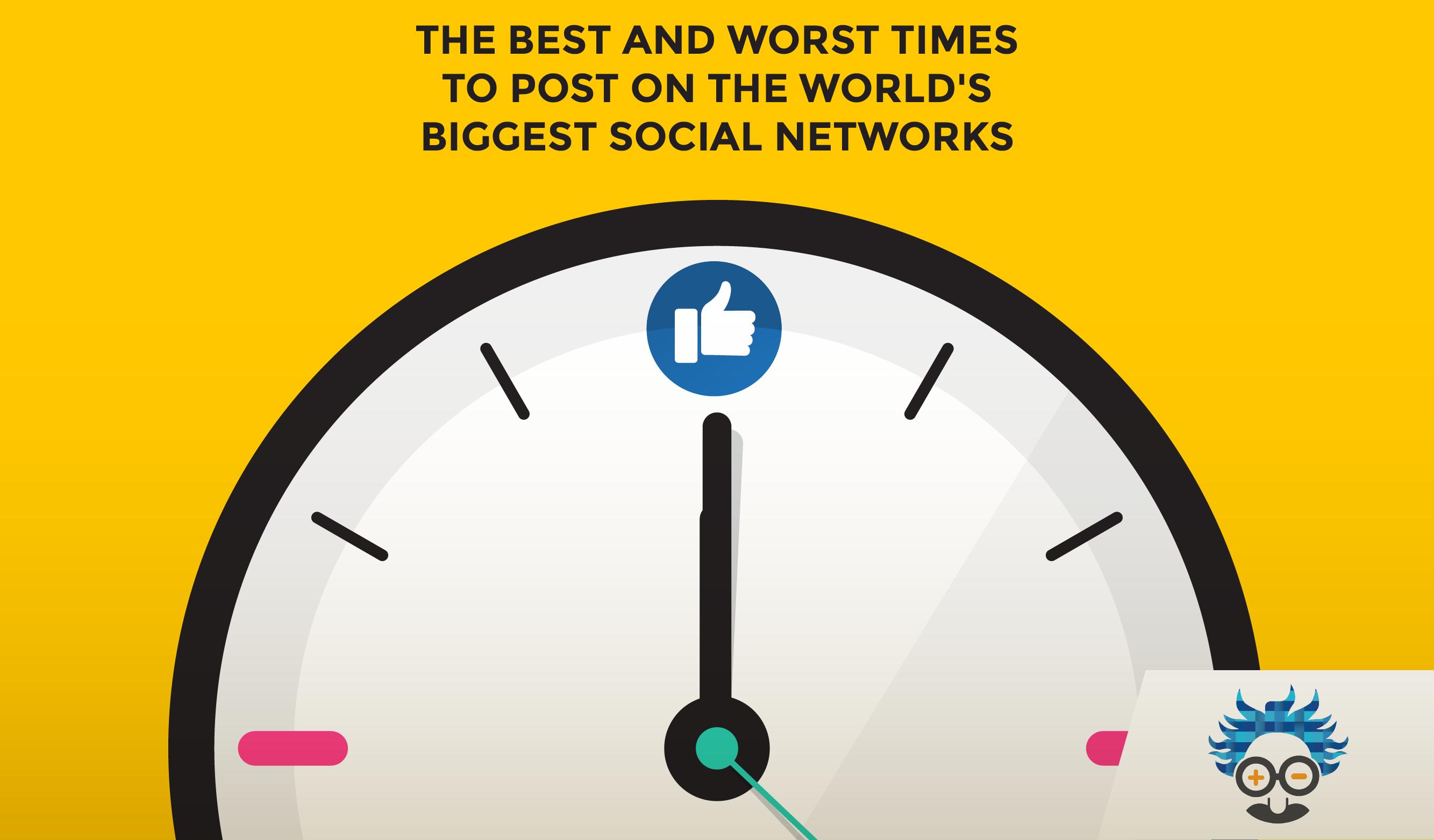 facebook ads split test timings