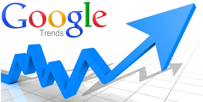 google trends marketing strategy