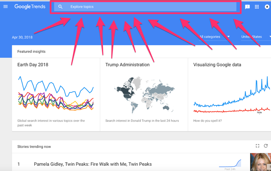 google trends strategies