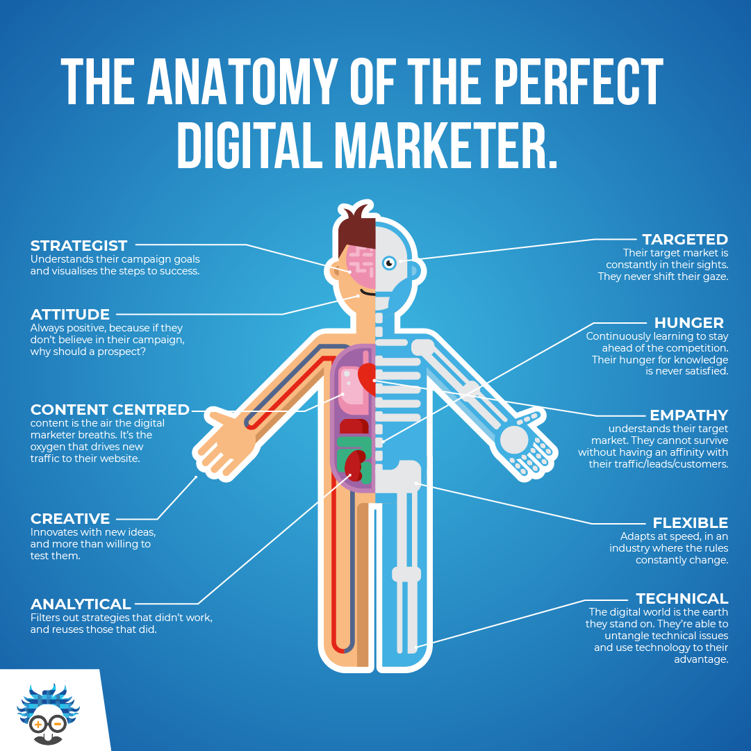 emotional linking digital marketing