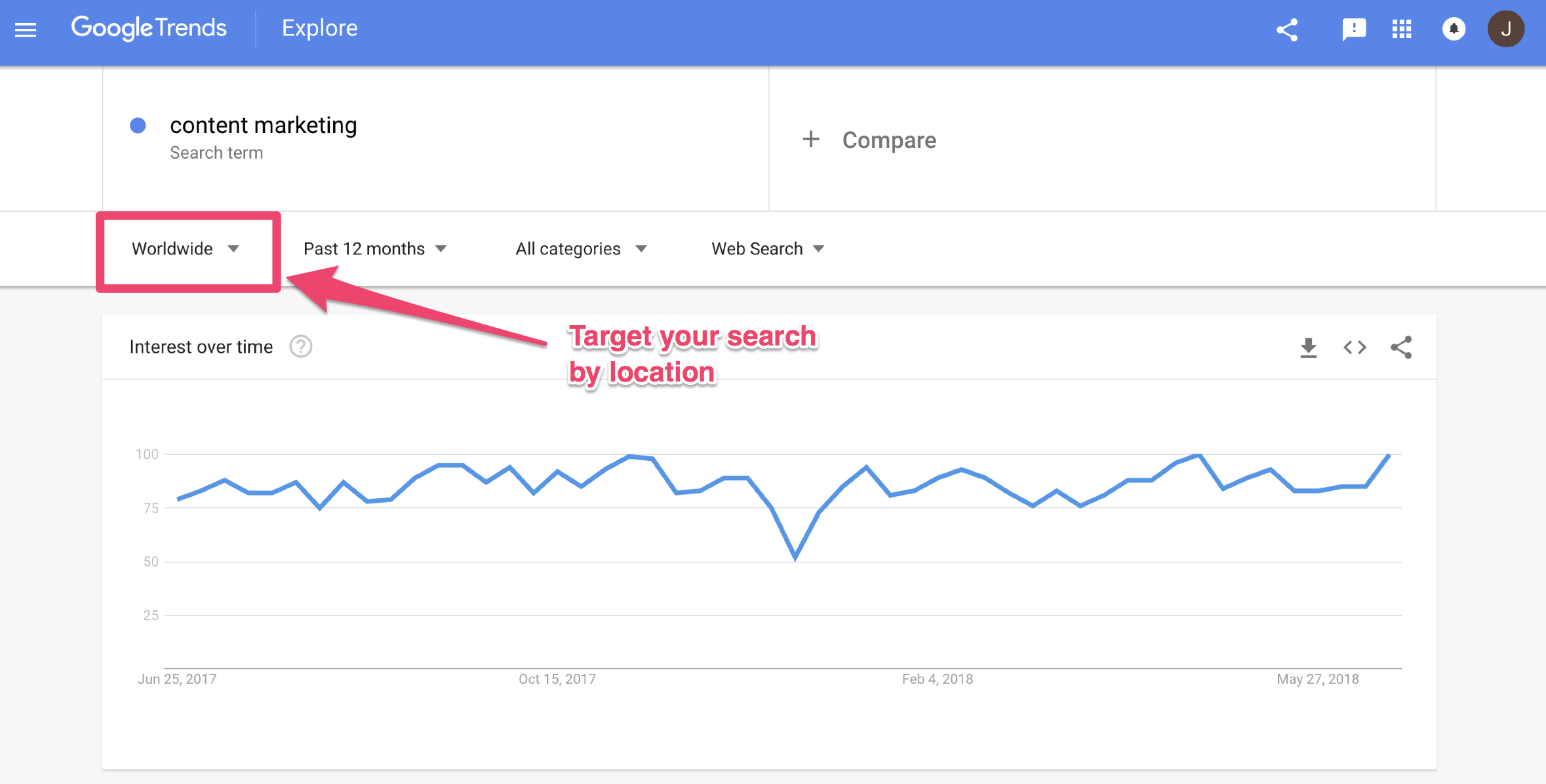 location targeting google trends content ideas