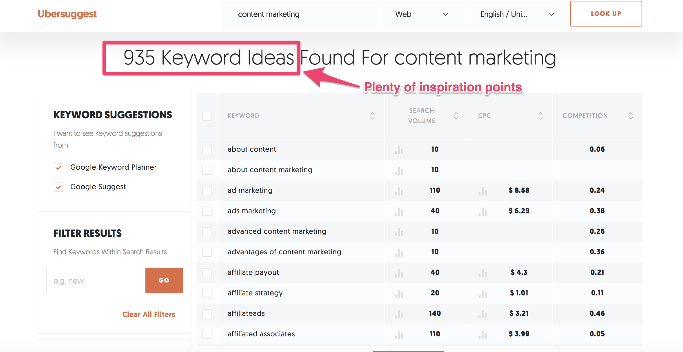 content marketing ideas ubersuggest